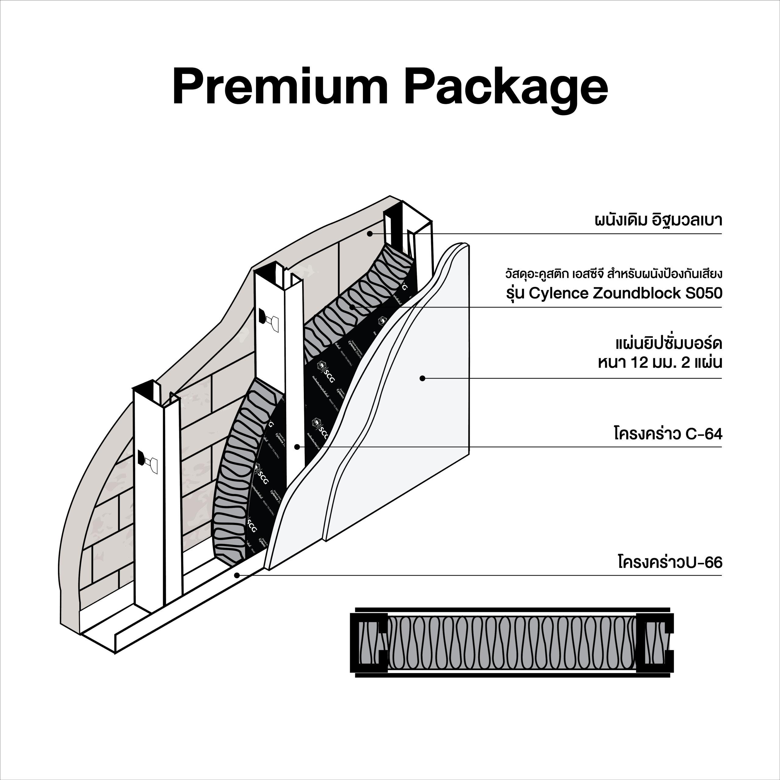 Premium Package.